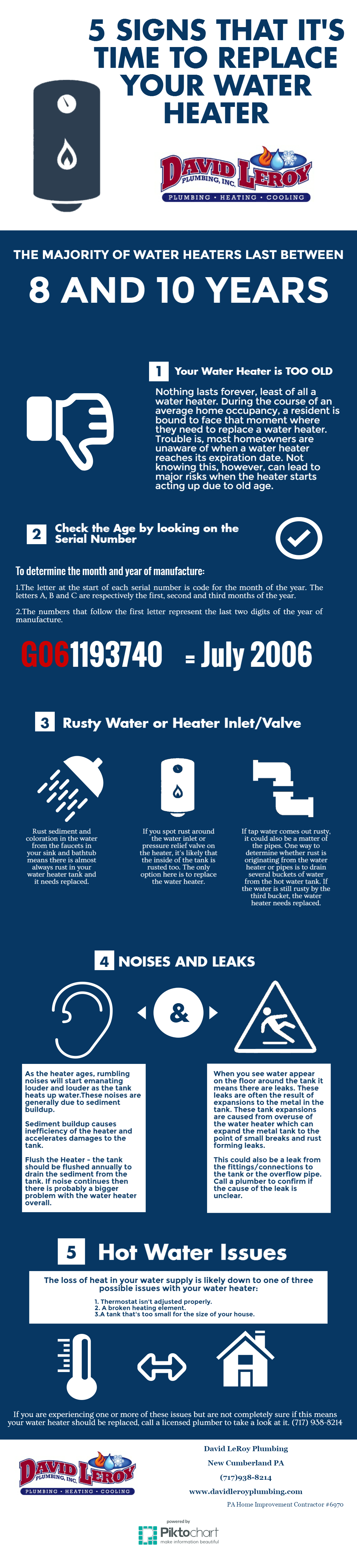 Signs to Replace Water Heater | David LeRoy Plumbing