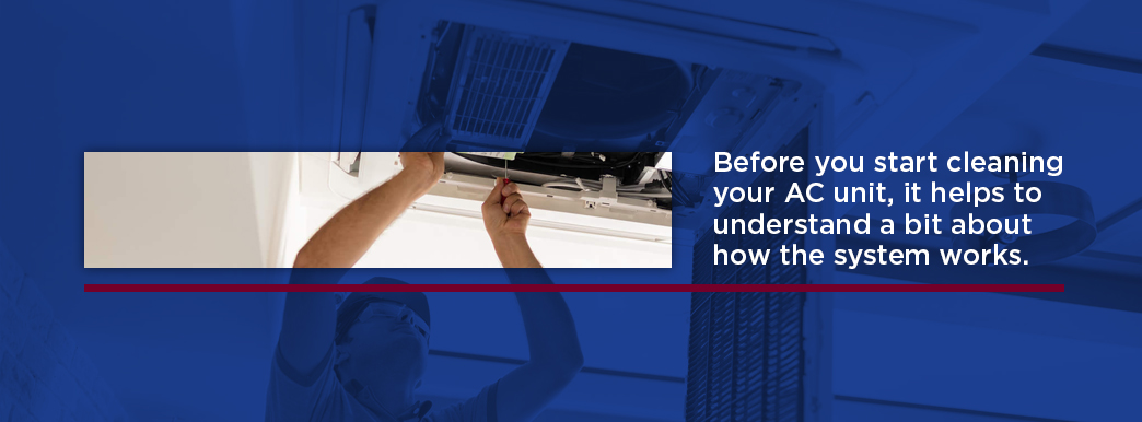 understanding your ac unit
