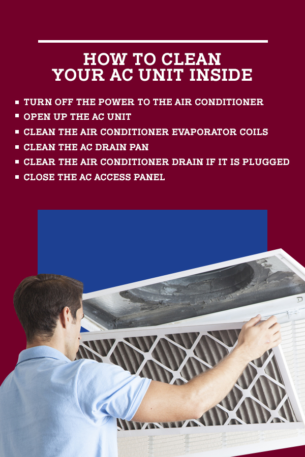 how to clean your ac unit inside