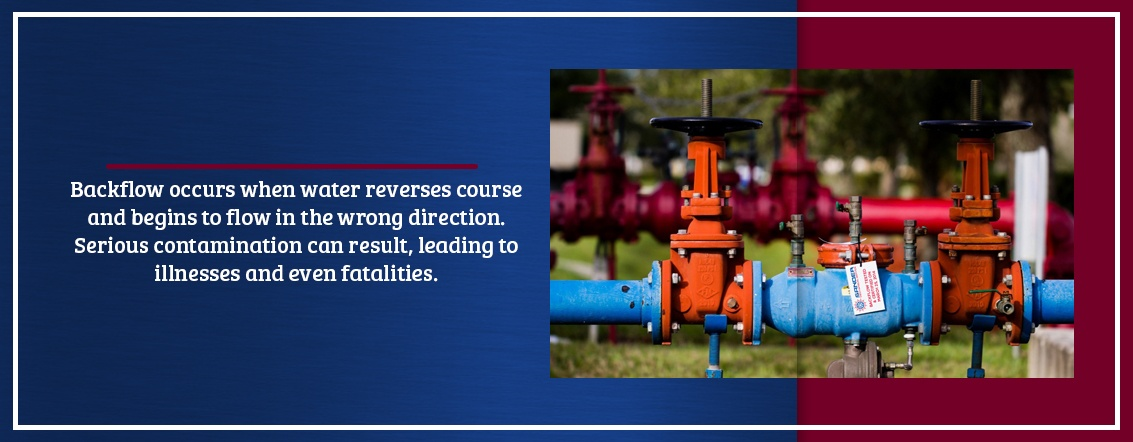 what is backflow testing