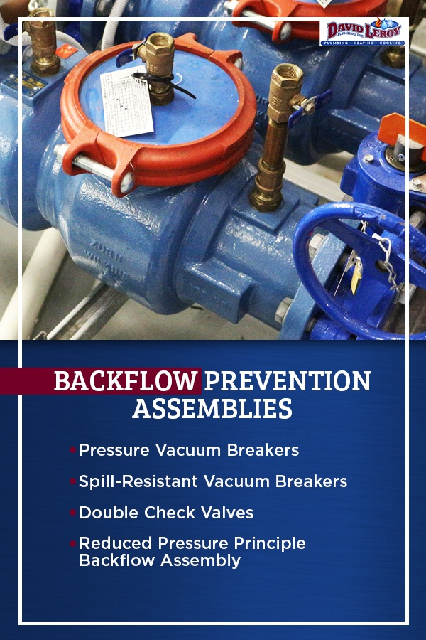 types of backflow prevention assemblies