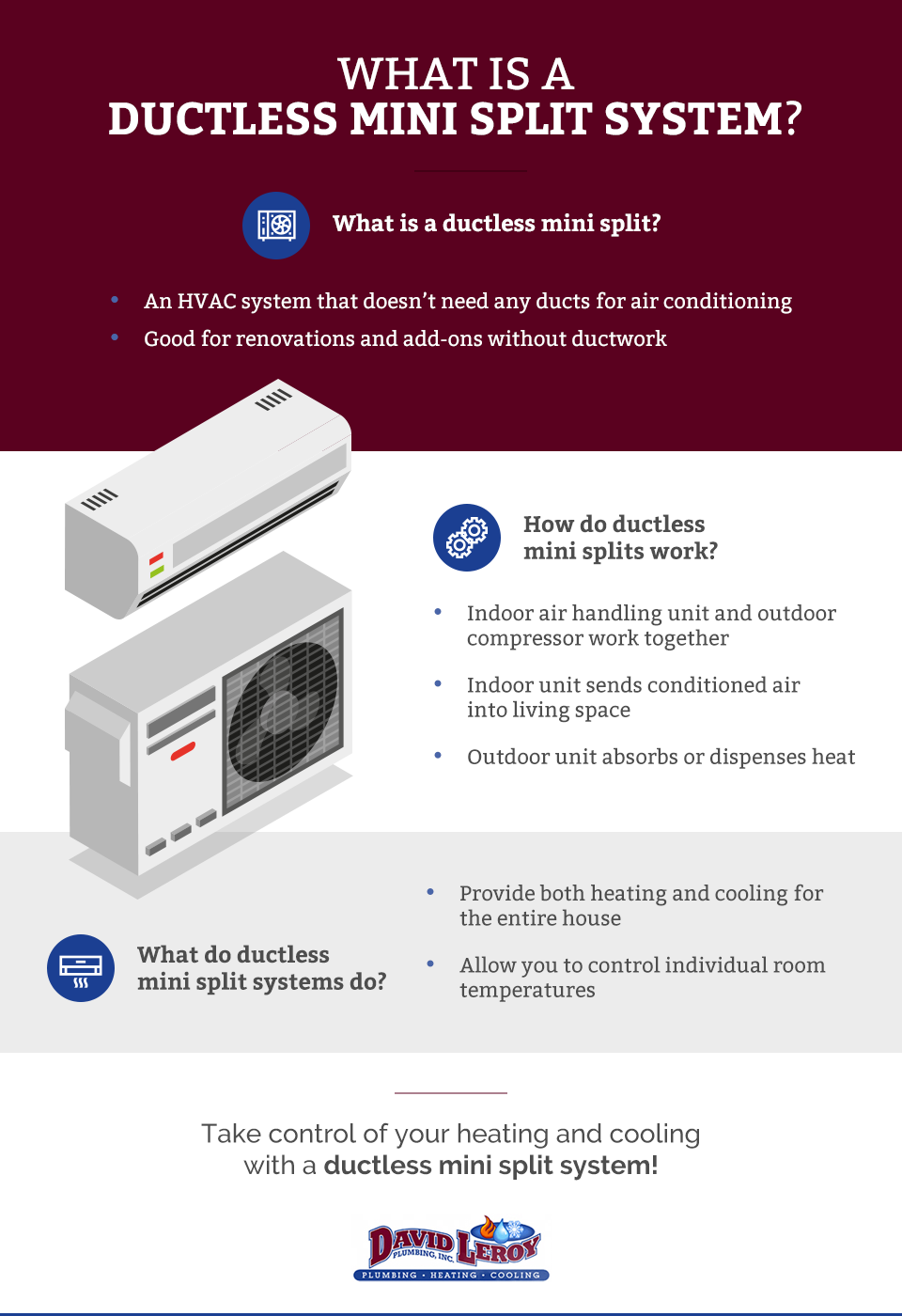 what is a ductless mini split system