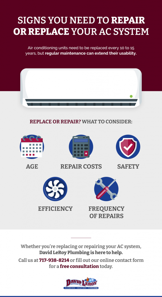 Signs You Need to Repair or Replace Your AC System MGB 000