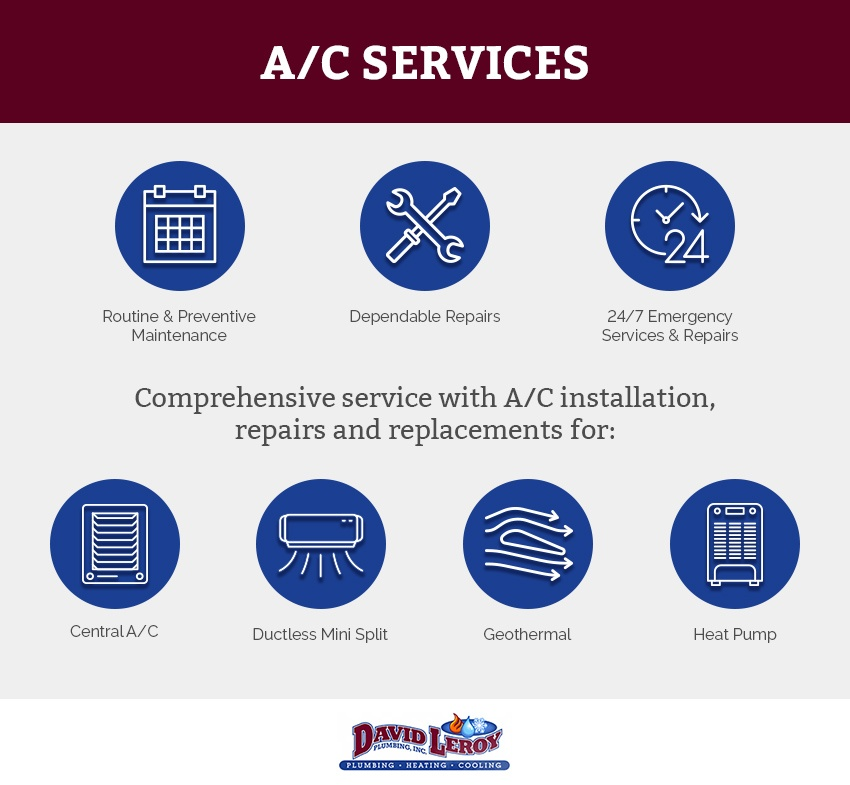 local a/c repair micrographic