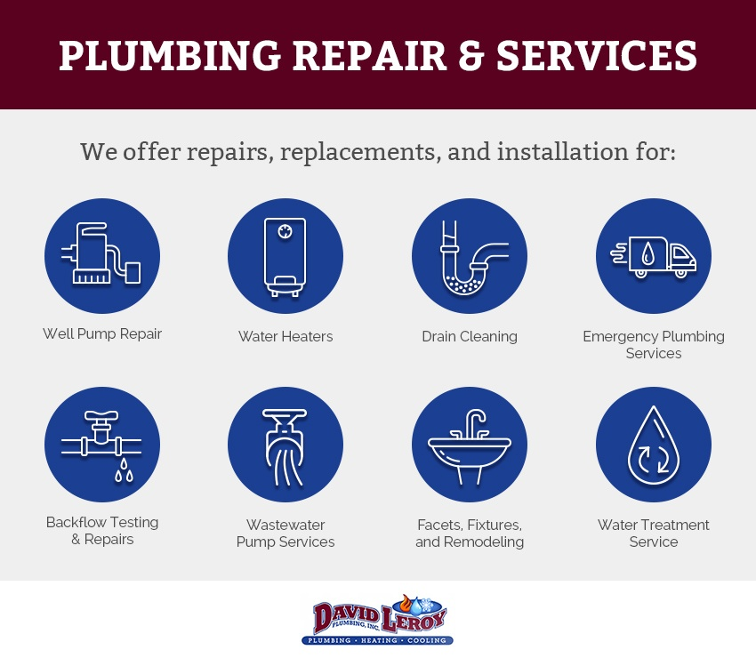 local plumbing service micrographic