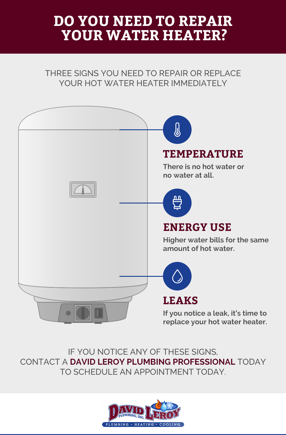 water heater repair micrographic